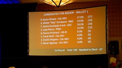 First Ballot for Episcopal Election